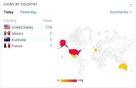 kidcuddle goes global y'all